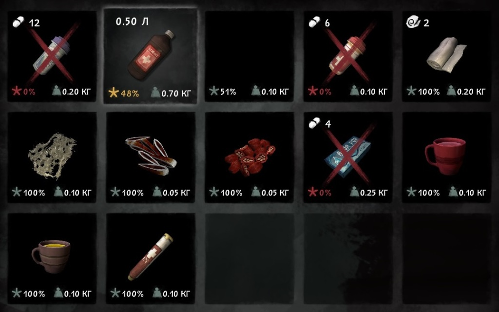 Лекарства которые могут портиться в игре The long dark