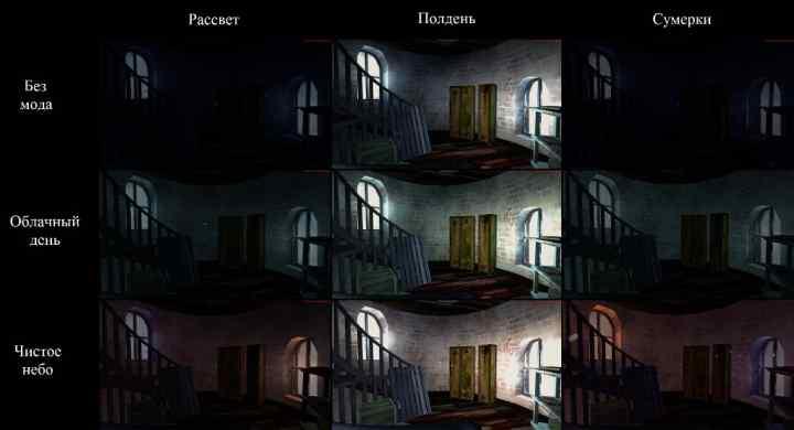 Сравнение освещения в моде для The long dark